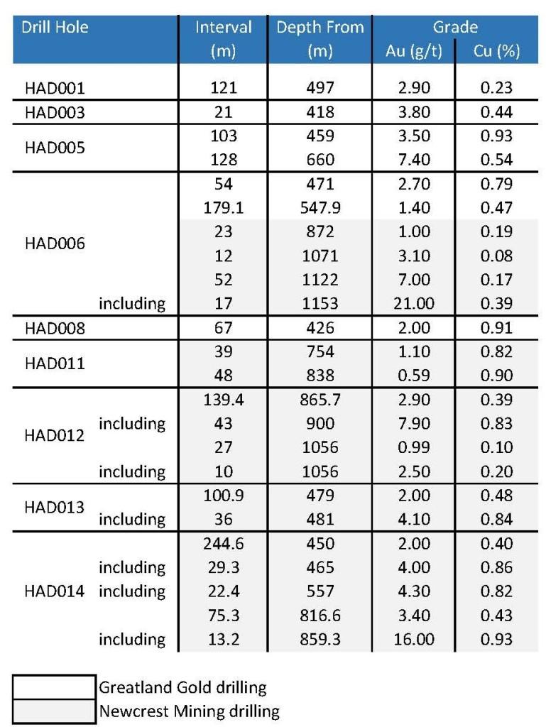 HAD grades table_Sept 2019v2